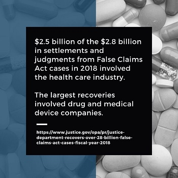 pharmaceutical fraud statistic